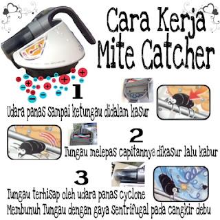 cara kerja mite catcher