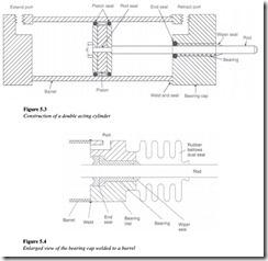 Hydraulic cylinders-0110