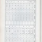 86_成立大會手冊18.jpg