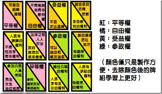 牌組顏色_憲法權利_字
