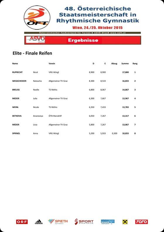 Erg_2015-10-24 25_OeStM-Rhythmische-Gymnastik_Einzel Team_Wien-page-011