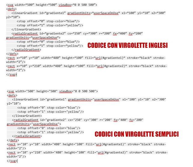 codici-depurati-da-virgolette-inglesi