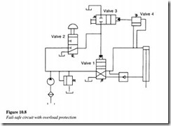 Hydraulic circuit design and analysis-0229