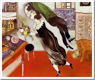 marc-chagall-birthday-1915