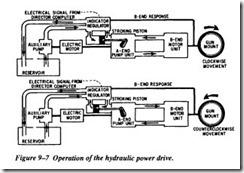 FLUID POWER DYNAMICS-0373