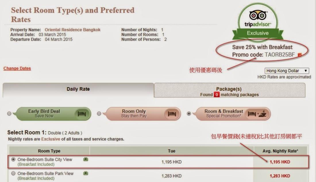 曼谷東方公寓 (Oriental Residence Bangkok)使用優惠碼後,會顯示75折及包早餐