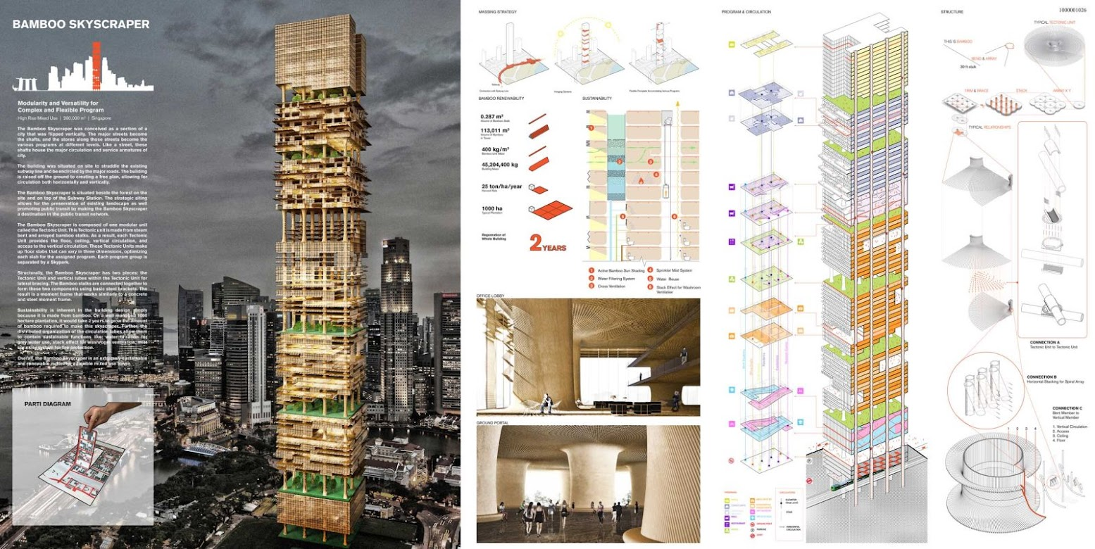 Singapore: [SINGAPORE BAMBOO SKYSCRAPER COMPETITION - WINNERS]