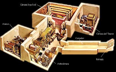 Esquema de la tumba a hipogeo tutankamon. Roca caliza. XVIII dinastía. Valle de los Reyes.