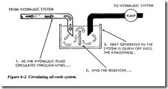 FLUID POWER DYNAMICS-0278