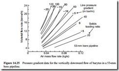 Pipeline scaling parameters-0288