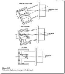 Hydraulic pumps-0079