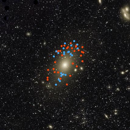 posição das nebulosas planetárias em relação a galáxia M87