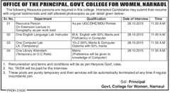 Govt College for Women Narnaul Advertisement