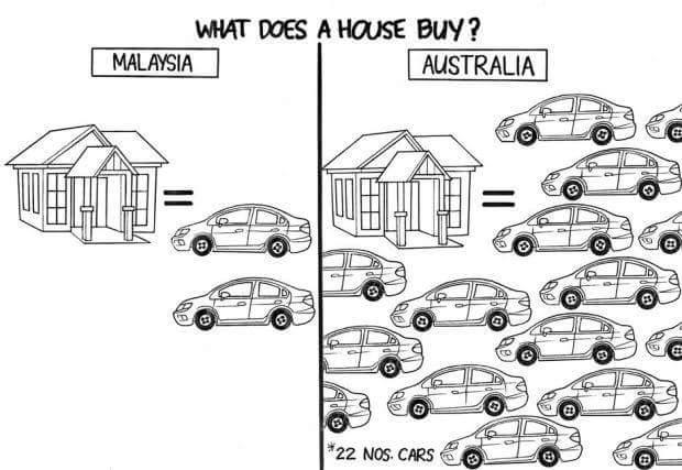 Harga kereta mahal??
