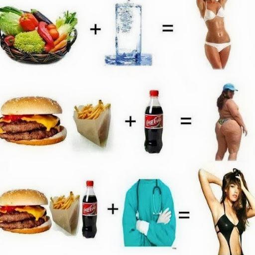 All dieta los mejores suplementos para bajar de peso