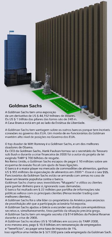 Golman Sachs