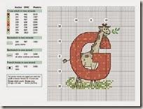 g_chart