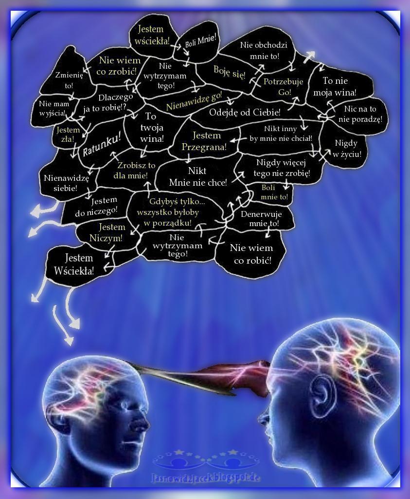 Negatywne Myśli – Myślokształty