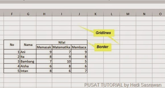 Cara Menghilangkan Garis Kotak-Kotak Pada Microsoft Office Excel