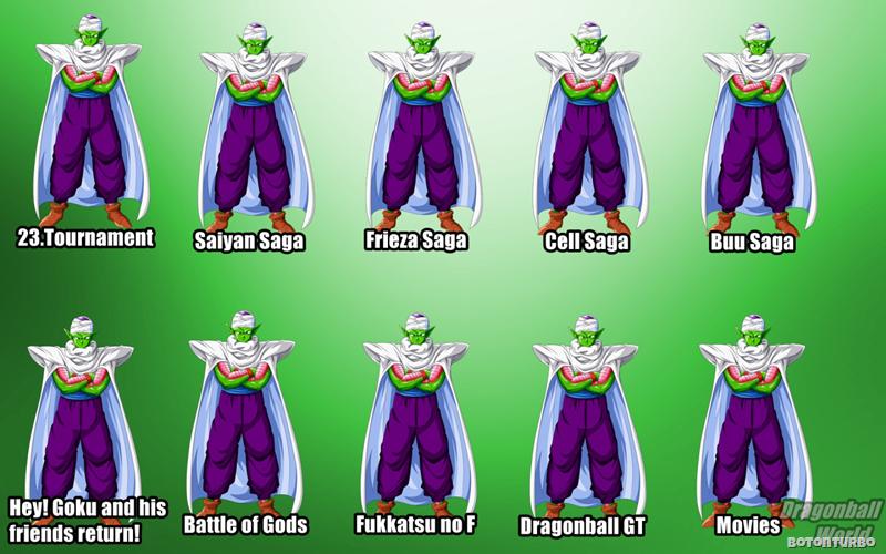 La evolución de Piccolo