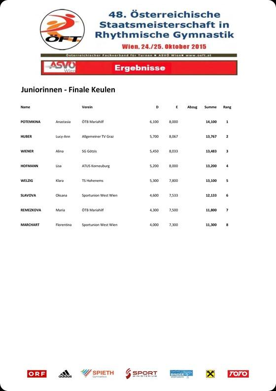 Erg_2015-10-24 25_OeStM-Rhythmische-Gymnastik_Einzel Team_Wien-page-018