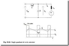 Motors, motor control and drives-0109