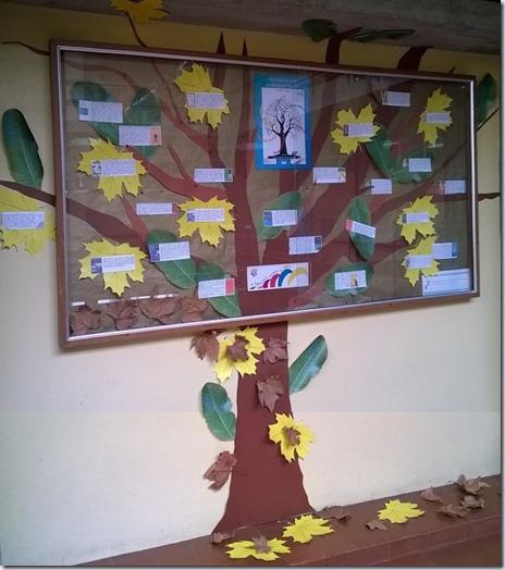 painel - árvore elos de palavras . elos de afetos