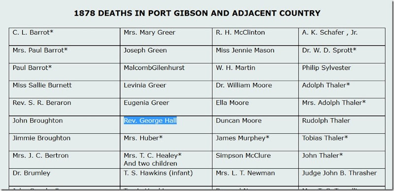 Rev Hall death report