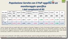 Percentuale differenziata quartieri di Napoli(clicca per ingrandire)