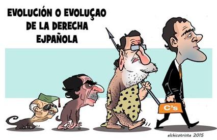 derecha-española evolución