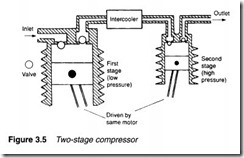 Air compressors, air treatment and pressure regulation-0057
