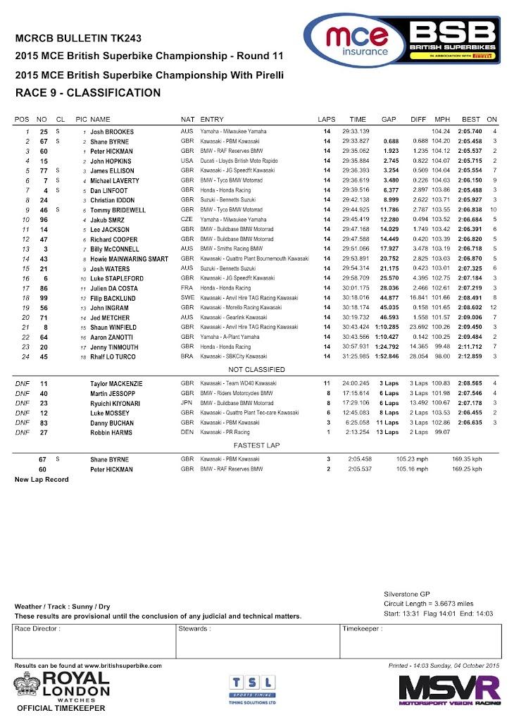 bsb-2015-silverstone-race1.jpg