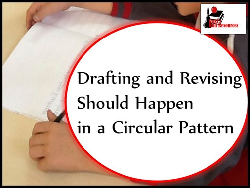 Drafting and revising should happen in a circular pattern - blog post with instructional ideas from Raki's Rad Resources.