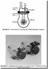 The Compressor-0130