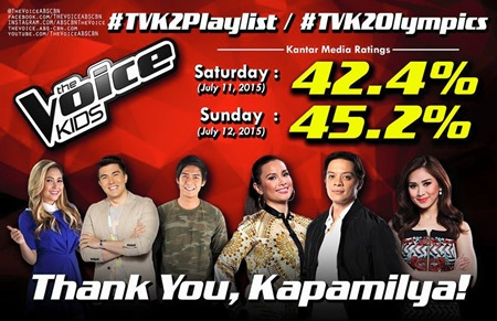 The Voice Kids PH 2