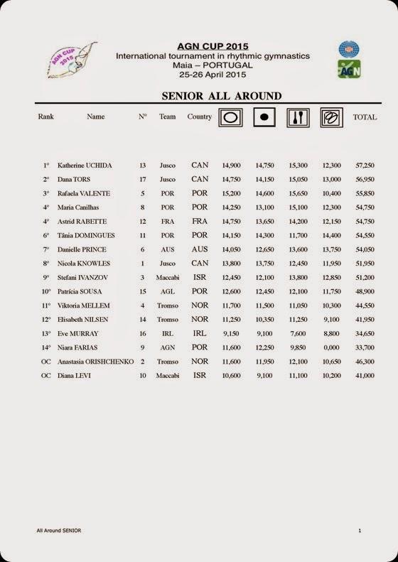 AGN CUP2015_SEN_GERAL01-page-001