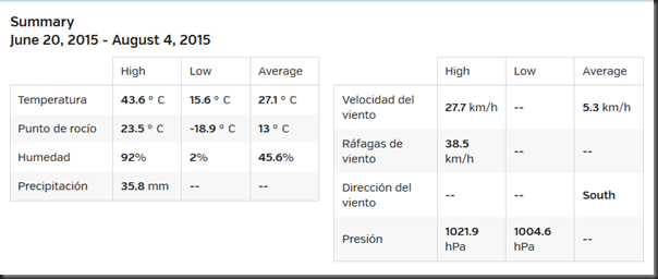 Captura de pantalla 2015-08-04 18.48.37