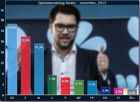 sentio-nyheteridag-nov