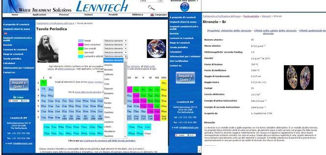 tavola-periodica-elementi