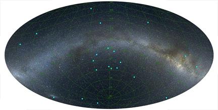distribuição de GRBs no céu