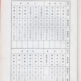 86_成立大會手冊20.jpg
