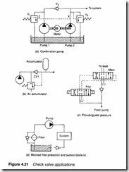 Control valves-0103