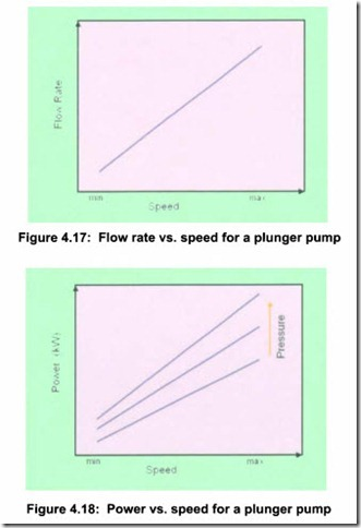 VARIABLE SPEED PUMPING-0731