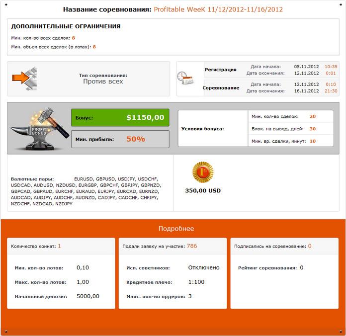 Forexcup—Лучшие конкурсы трейдеров  2012-11-06_120208_ru