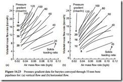 Pipeline scaling parameters-0286