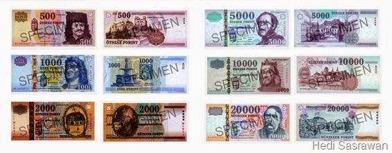 Mata uang Forint