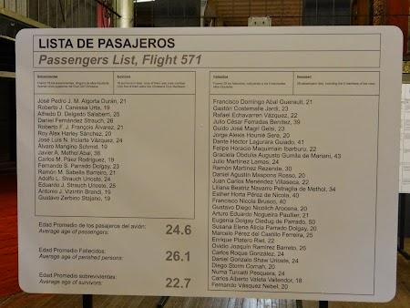 08. Lista pasagerilor.JPG
