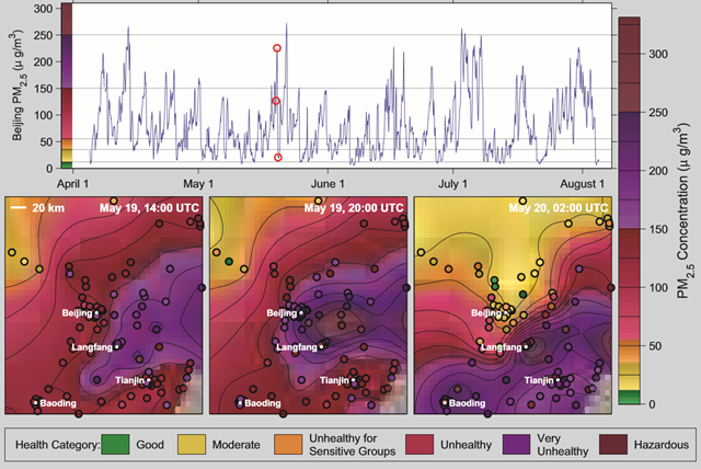 Time evolution of PM2.5 pollution in the vicinity of Beijing. (Top) Time series of PM2.5 concentration at Beijing extracted from the interpolated field. Red circles indicate times shown in bottom row. (Bottom) Maps of interpolated PM2.5 concentration during a period of high pollution. Bold circles show station locations with the observed value at each station indicated by the color within the circle. Graphic: Rohde and Muller, 2015 / PLOS One