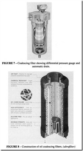 Compressed Air Transmission and Treatment-0264