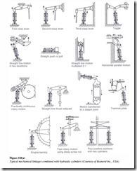 Hydraulic cylinders-0115
